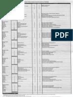 Curriculum (PDF)