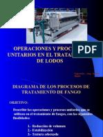 TRATAMIENTO DE FANGOS  -CIGEI SAC - ING. YURI DIAZ (2).ppt