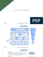 Planificación de La Producción SAP
