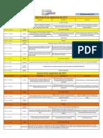 programa de charlas congreso fi 14set2015
