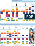 Training Offer Overview 2015 Edf