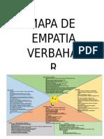 Mapa de Empatía corregido.pptx