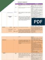 cuadrocomparativoescuelasycorrientesautoguardado-111028073045-phpapp02