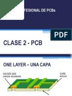 Definiciones PCB