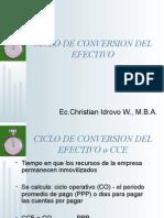 ciclodeconversiondelefectivoCIW SEPT 2015 (1) (1).ppt