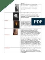Actividad de Org. y Jer. Filosofia (Etapa 3) Parte 2.2 Carlos