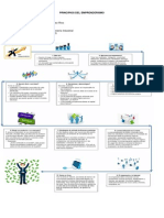 Infografia Principios Del Emprenderismo