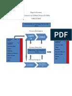 Diagramamapadeprocesosarticulacinconlamedia 150327201120 Conversion Gate01