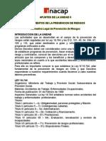 Fundamento Pdr Unidad II 2015