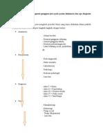 Cara Mendiagnosis Dan Diagnosis Pasien Di Skenario