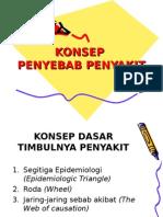 Triad Epidemiologi Ppt