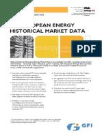 Energy Euro Historical Data