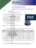 Modification Niveau NF C 17 1021GB 3