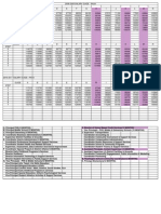 Pasa Salary Guide 2008-2011 With Job Title Original)