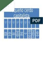 Mapa Pequeño Cerdo Capitalista