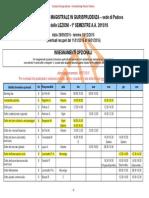 Orario Lezioni a.a.2015 16 Magistrale Opzionali Pd