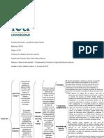 Actividad de Aprendizaje 1. Fundamentos, Principios y Origen Del Derecho Del Trabajo