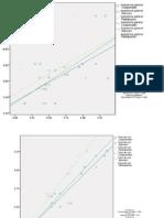 Graficas correlacionales