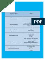 ADA`S 3 y 4 Informatica 1