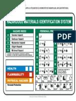 Codificacion de Equipo Personal HMIS-20 Copias