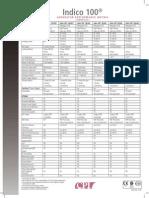 CPI INDICO 100 MATRIX.pdf