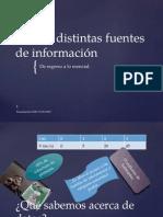 Uso de Distintas Fuentes de Información