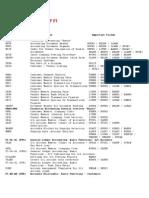 PRO FICO-Tables.doc