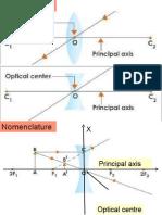 12 DVO Lens formulee derivation.ppt