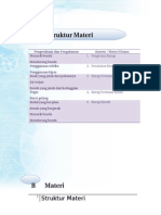 Struktur Materi & materi usaha dan energi