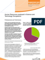 Human Resources employed in Science and Technology Occupations