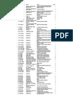 Textos de la especialidad de la carrera quimica indispensables..pdf