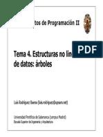 FPII04 Estructuras No Lineales de Datos