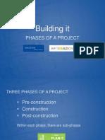 learn it-build it-manage it.pdf