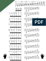 Notas en El Mastil de La Guitarra Pentagrama