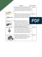Tabla de Instrumentos de Metrologia Directa e Indirecta