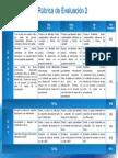 Rubrica2.PDF Edt y Ensayo