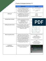 mathfluencystrategieshandout