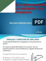 No. 3 Angulos de Direccion