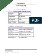 KEYWORD TABLE.pdf