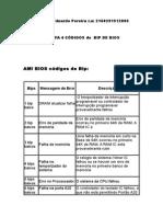 AMI BIOS Códigos de Bip
