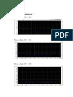 Gambar Rangkaian Praktikum Sistem Kendali