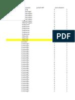 Data SOUT Kedelai Jawa Tengah 2011