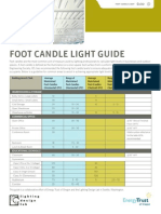 Foot Candle Light Guide
