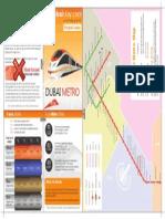 MDS Metro Pocket Guide