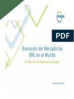 Evolucion Del Mercado de GNL
