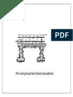 Pier and Ground Level Beam Foundation