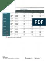adaptive math k-5 benchmarks