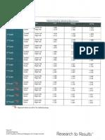 adaptive reading k-5 benchmarks