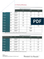 cbm reading 1st-5th grade benchmarks