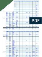 Membrane Comparison Chart